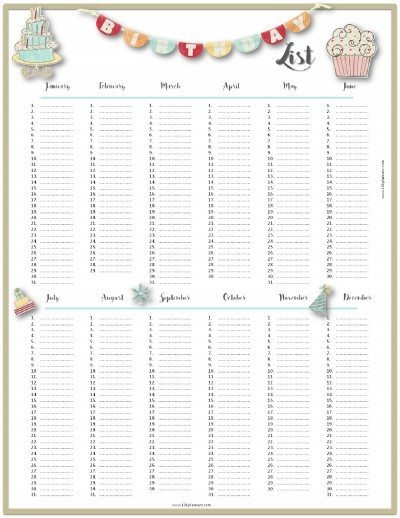 free birthday list template