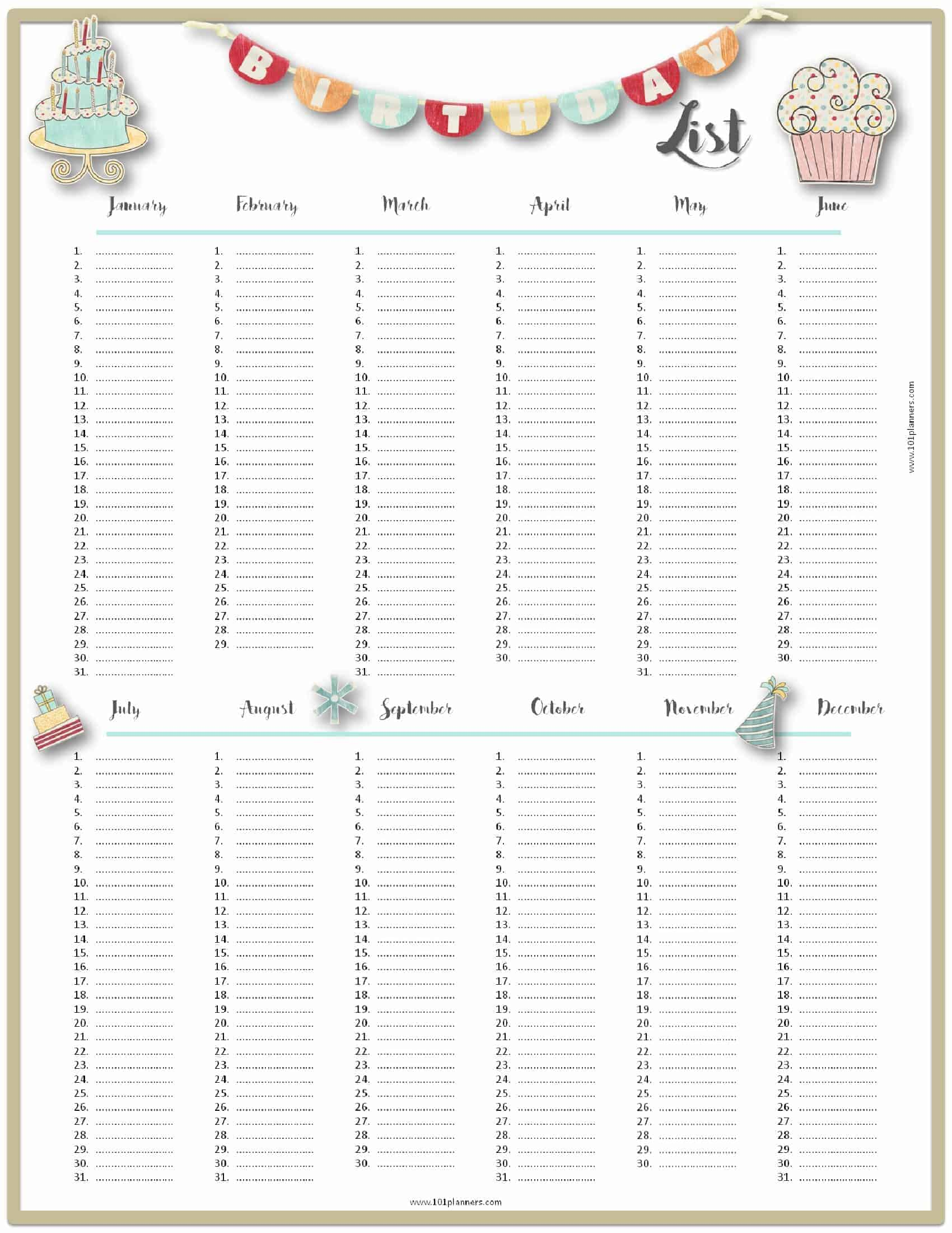 image relating to Birthday List Printable referred to as birthday lists -