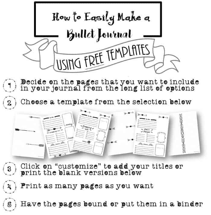 picture regarding Printable Journal Pages called Free of charge Bullet Magazine Printables Personalize On line for Any