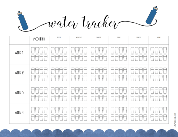 Water intake tracker