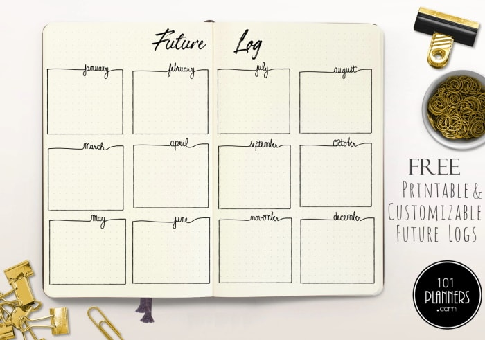 The bullet journal future log